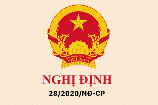 chinh-sach-tien-luong-moi-theo-nghi-dinh-28-2020.png
